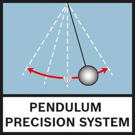 精密擺動系統 精密擺動系統包含高精度、硬化成形的零件和光學元件,並含有減震器