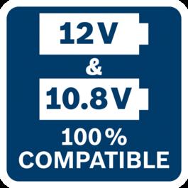 所有Bosch Professional 10.8V工具、電池和充電器與所有Bosch Professional 12V工具、電池和充電器100%相容