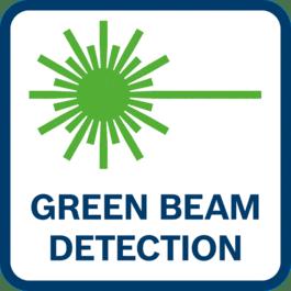 綠色光束偵測