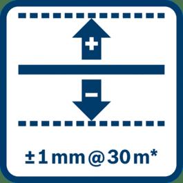 30 m時水平精度為± 1 mm*(*操作造成的誤差另計)